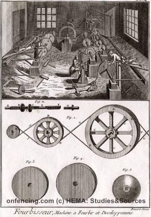 """""""Полировщики. Техника для полировки металлических изделий, в частности, клинков."""" Лист из энциклопедии Дидро. Первый том выходит в 1751 году."""