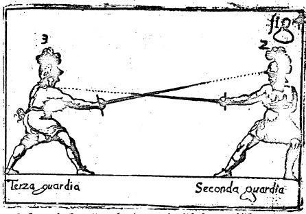 "Рисунок из ""Regole Della Scherma""."